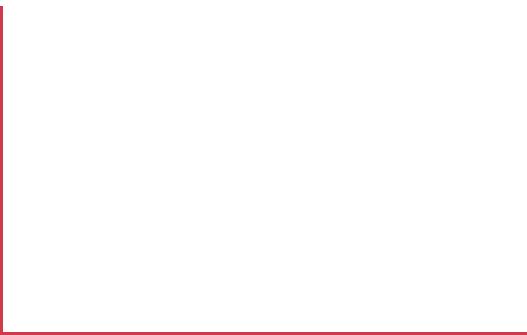 levenscyclus bedrijven